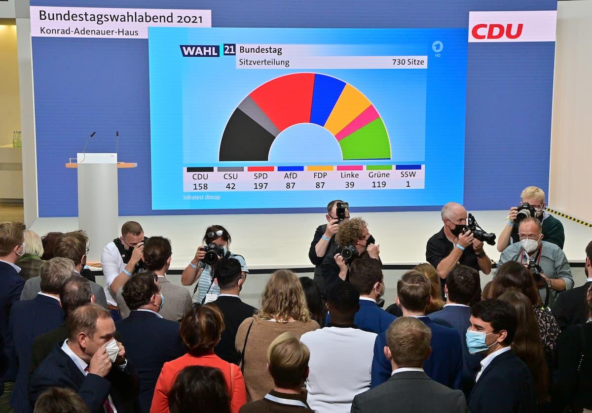 Bundestagswahl 2021 ist vorbei: Hier sind die wichtigsten Zahlen!