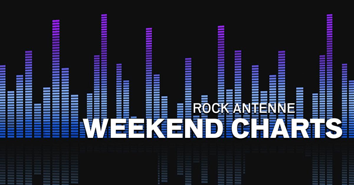 Weekend Charts: Jede Woche abstimmen und coole Preise abstauben!