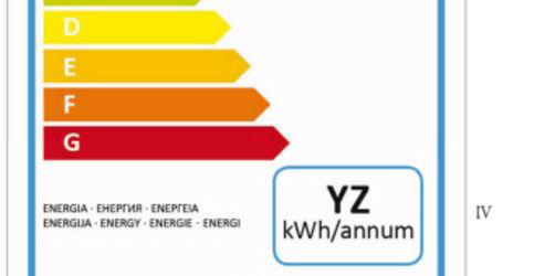 EU-Siegel - Energiefressende Sauger machen sich aus dem Staub