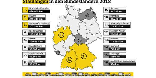 Neuer Stau-Rekord 2018: Hier war es in Bayern besonders extrem