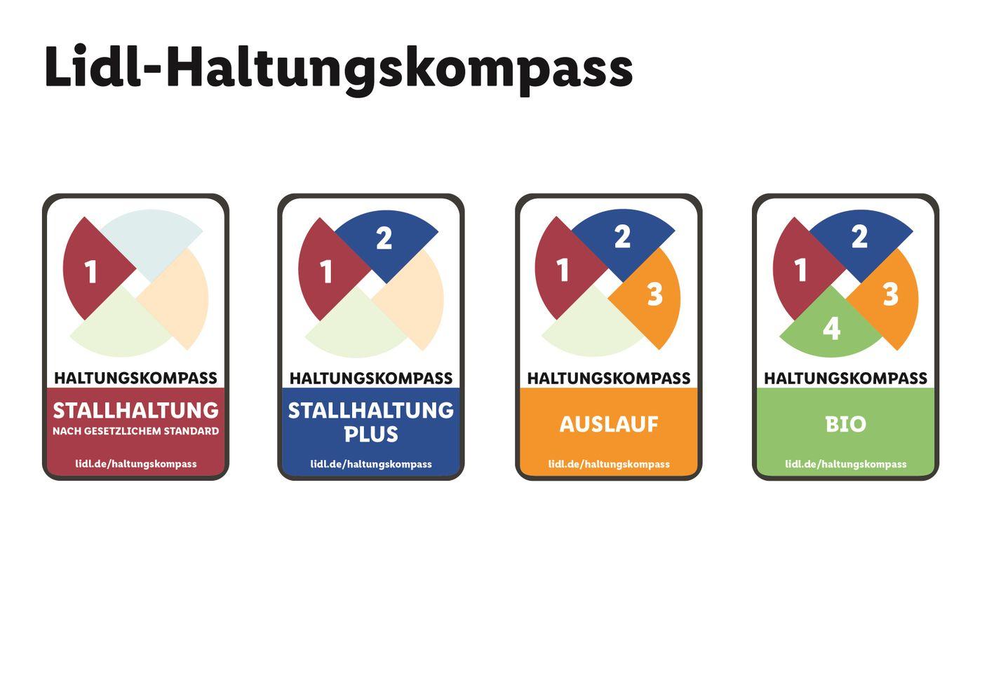 Lidl Plus Bayern