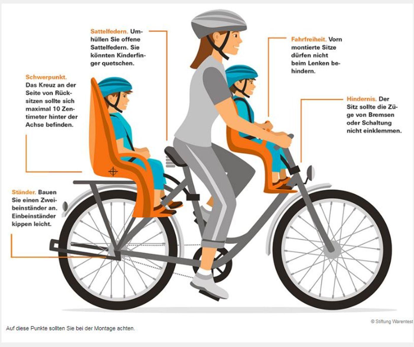 kinder fahrradsitze im test diese beiden modelle von. Black Bedroom Furniture Sets. Home Design Ideas