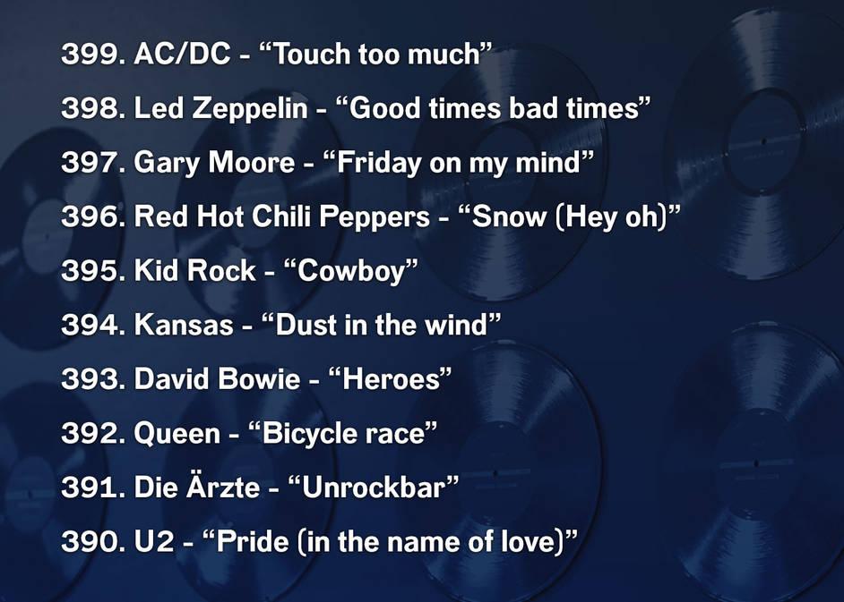 Die besten love songs  🏆 Best Love Songs: Top 100 Love Songs of All